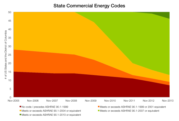 Commercial_Energy_Codes