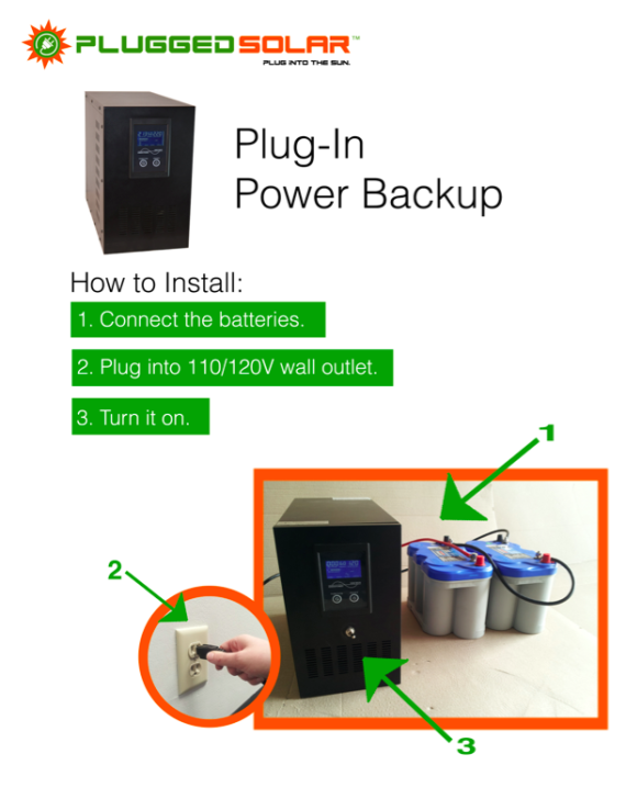 plugged power backup